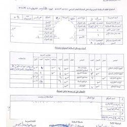 متابعة تطبيق الإجراءات الوقائية والاحترازية في ابتدائية علقة لتحفيظ القرآن الكريم بتعليم الزلفي